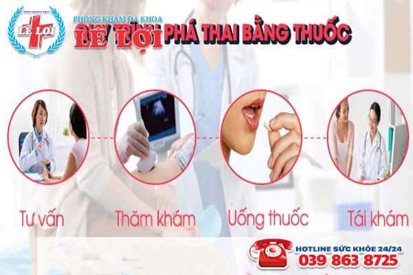 Quy trình đình chỉ thai bằng thuốc tại Đa Khoa Lê Lợi