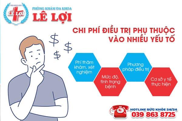 Chi phí chữa mụn rộp sinh dục ở Nam Đàn Nghệ An là bao nhiêu?