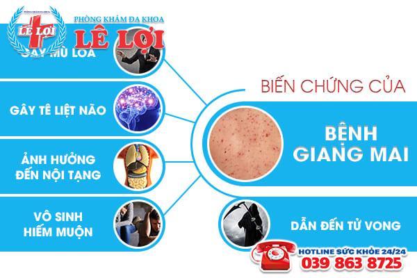 Khám bệnh giang mai ở đâu tốt nhất Nghệ An?