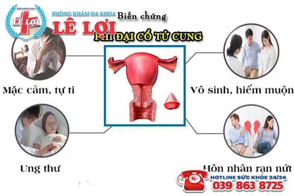 Các tác hại phì đại cổ tử cung nếu không chữa trị kịp thời