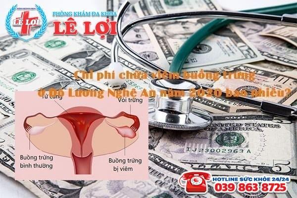 Chi phí chữa viêm buồng trứng ở Đô Lương Nghệ An năm 2020