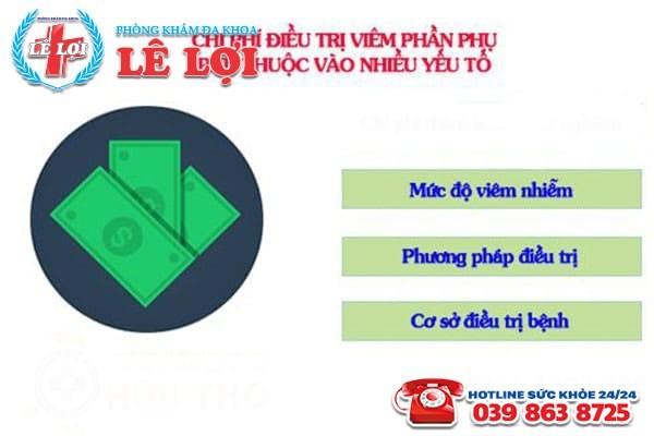 Chi phí chữa viêm phần phụ ở Nam Đàn Nghệ An là bao nhiêu?